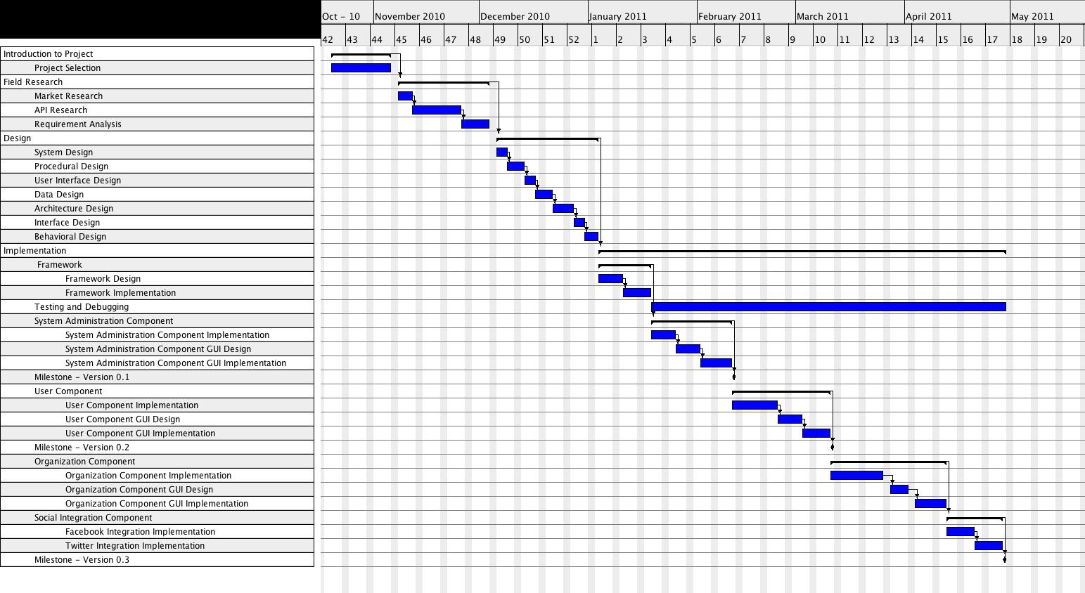 Calendar Organization Software : Cloud soms organization management project
